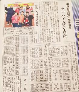 田口福寿杯 第38回 中日西濃駅伝競走大会